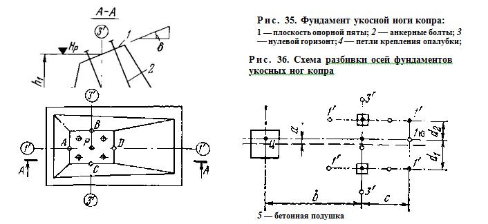 Схема разбивки осей