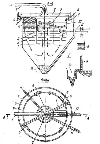 Схема жироловки с реактивным