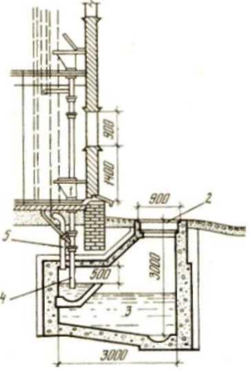 Схема теплой вентилируемой
