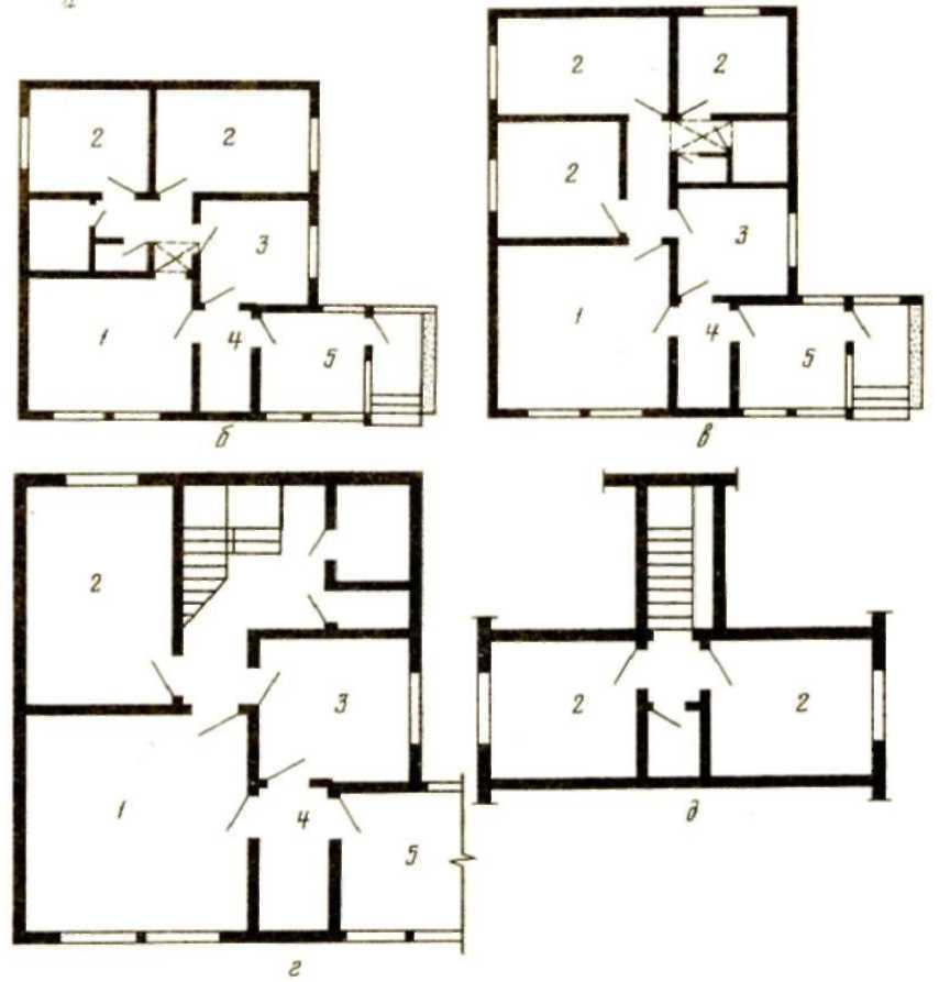Одноквартирные панельные дома