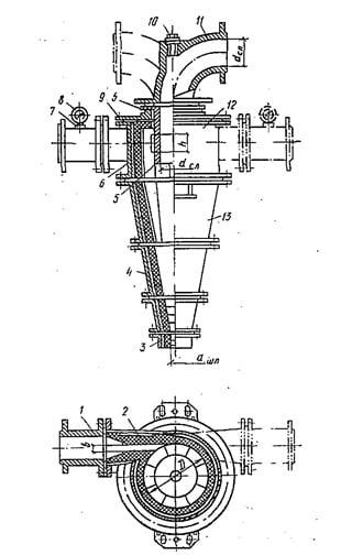 Напорный гидроциклон Уфимского