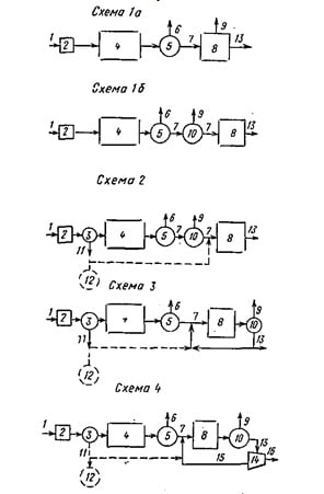 Схемы процесса аэробной стабилизации ила