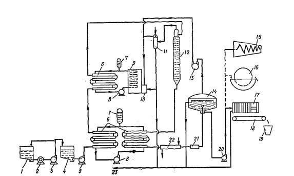 Технологическая схема тепловой